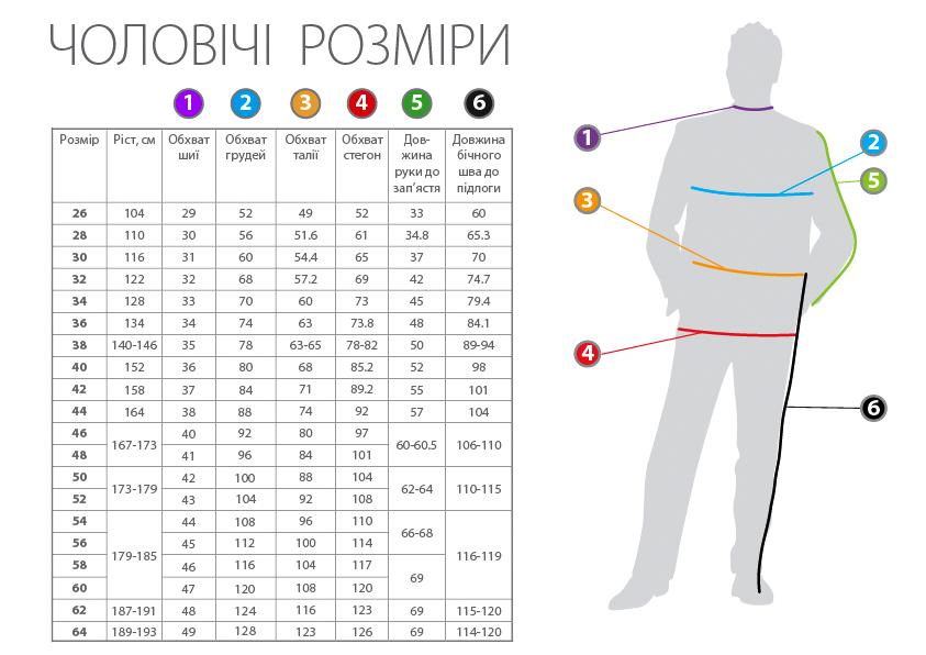 Чоловіча розмірна таблиця