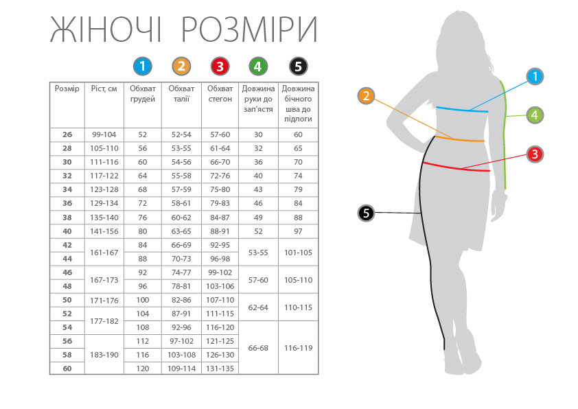 Жіноча розмірна таблиця